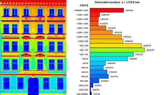 Deformation Analysis 48